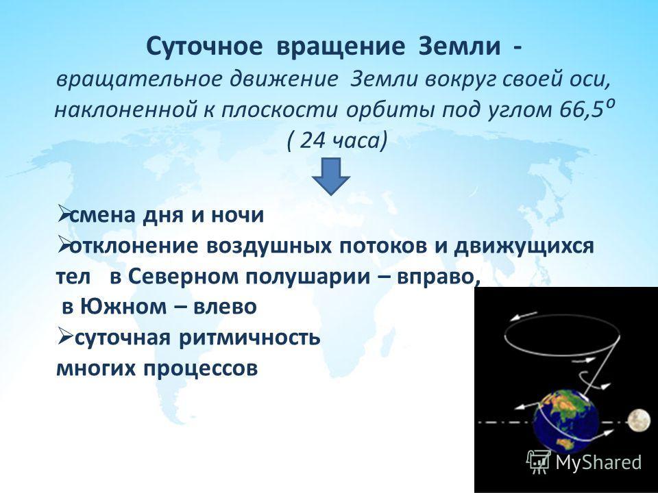 Суточное вращение Земли - вращательное движение Земли вокруг своей оси, наклоненной к плоскости орбиты под углом 66,5 ( 24 часа) смена дня и ночи отклонение воздушных потоков и движущихся тел в Северном полушарии – вправо, в Южном – влево суточная ри
