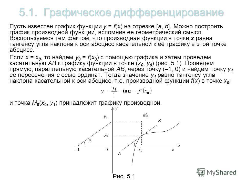 5.1.Графическое дифференцирование Пусть известен график функции y = f(x) на отрезке [a, b]. Можно построить график производной функции, вспомнив ее геометрический смысл. Воспользуемся тем фактом, что производная функции в точке x равна тангенсу угла