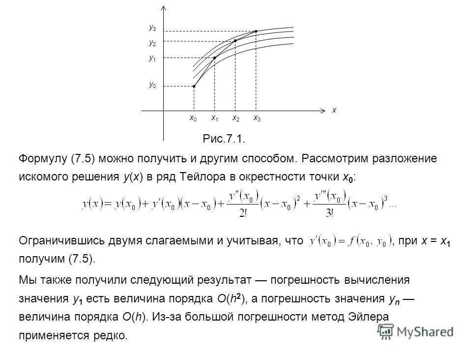 Рис.7.1. Формулу (7.5) можно получить и другим способом. Рассмотрим разложение искомого решения y(x) в ряд Тейлора в окрестности точки x 0 : Ограничившись двумя слагаемыми и учитывая, что, при x = x 1 получим (7.5). Мы также получили следующий резуль