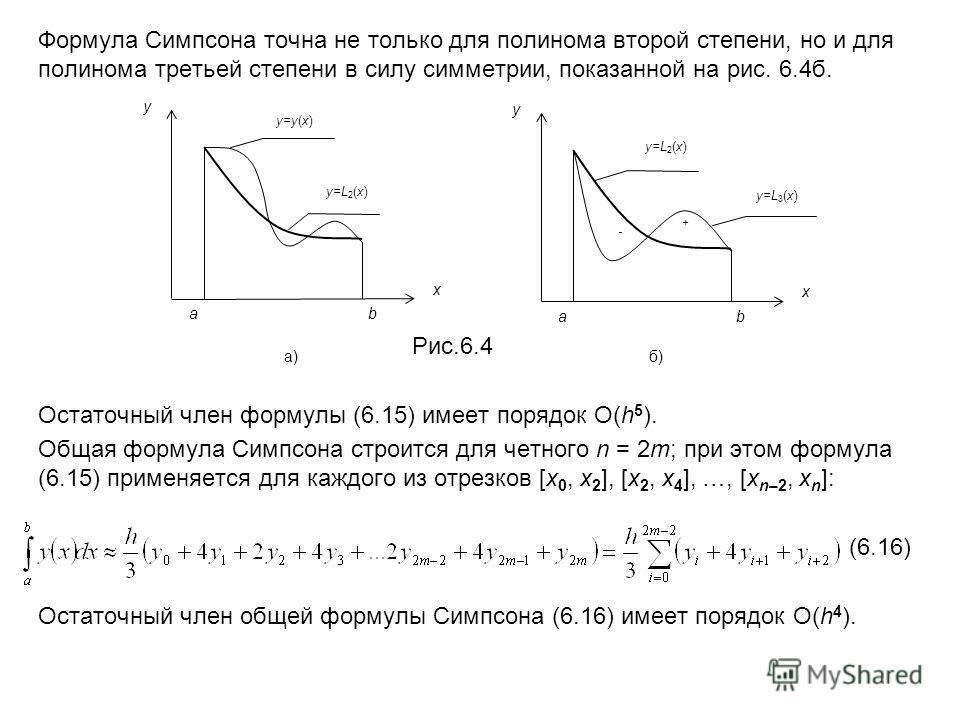 Формула Симпсона точна не только для полинома второй степени, но и для полинома третьей степени в силу симметрии, показанной на рис. 6.4б. Рис.6.4 Остаточный член формулы (6.15) имеет порядок O(h 5 ). Общая формула Симпсона строится для четного n = 2