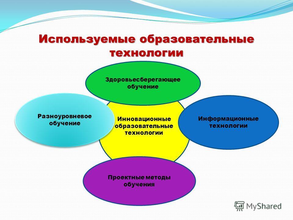 Используемые образовательные технологии Инновационные образовательные технологии Здоровьесберегающее обучение Разноуровневое обучение Разноуровневое обучение Проектные методы обучения Информационные технологии