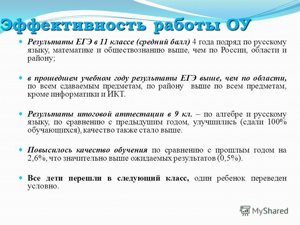 Эффективность работы ОУ Результаты ЕГЭ в 11 классе (средний балл) 4 года подряд по русскому языку, математике и обществознанию выше, чем по России, области и району; в прошедшем учебном году результаты ЕГЭ выше, чем по области, по всем сдаваемым пред