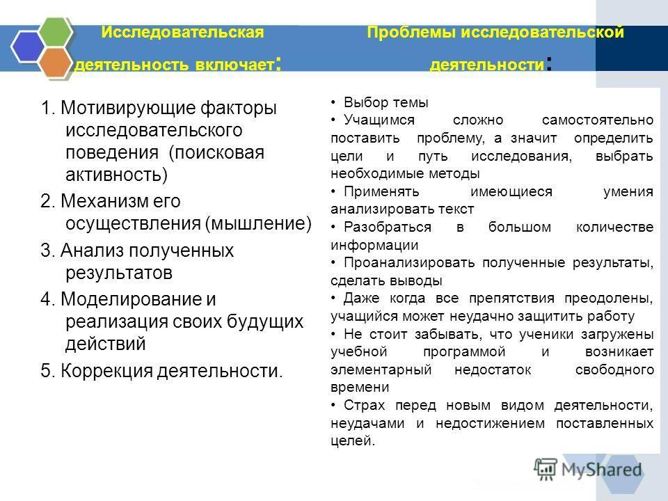 Исследовательская деятельность включает : 1. Мотивирующие факторы исследовательского поведения (поисковая активность) 2. Механизм его осуществления (мышление) 3. Анализ полученных результатов 4. Моделирование и реализация своих будущих действий 5. Ко