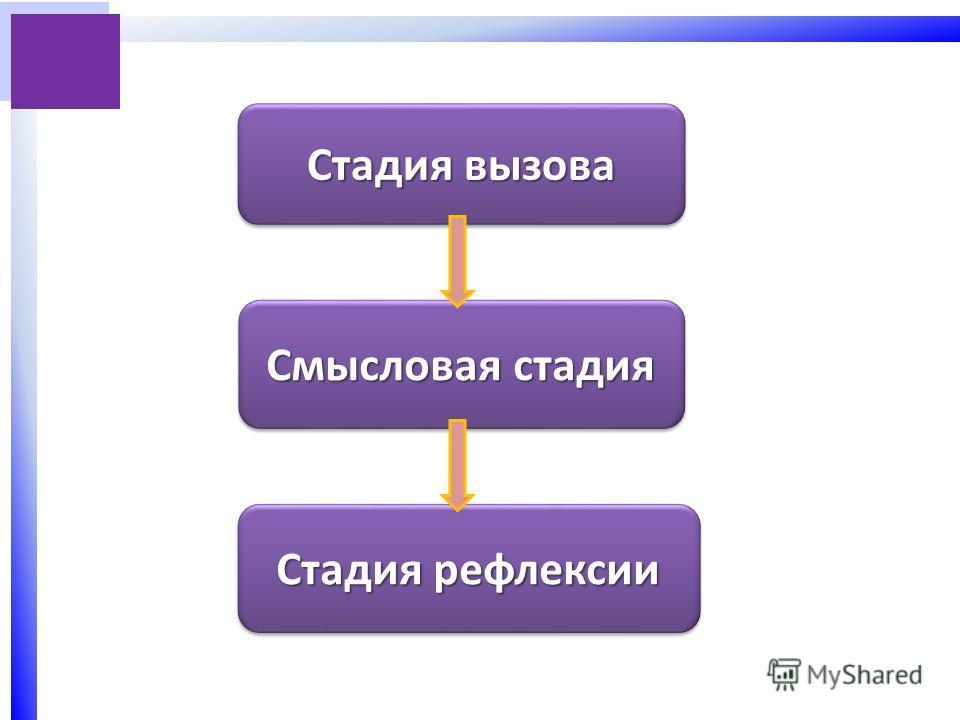 Стадия вызова Смысловая стадия Стадия рефлексии