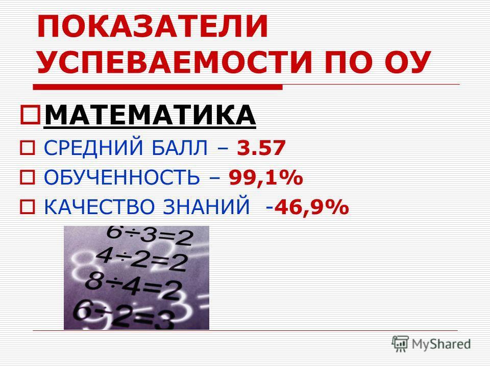 ПОКАЗАТЕЛИ УСПЕВАЕМОСТИ ПО ОУ МАТЕМАТИКА СРЕДНИЙ БАЛЛ – 3.57 ОБУЧЕННОСТЬ – 99,1% КАЧЕСТВО ЗНАНИЙ -46,9%