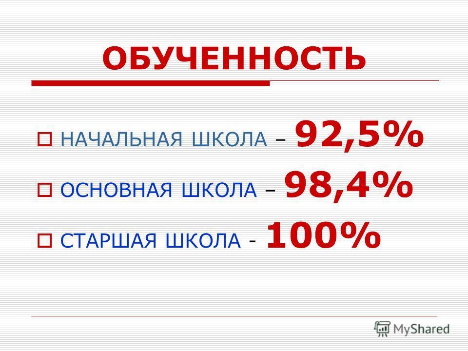 ОБУЧЕННОСТЬ НАЧАЛЬНАЯ ШКОЛА – 92,5% ОСНОВНАЯ ШКОЛА – 98,4% СТАРШАЯ ШКОЛА - 100%