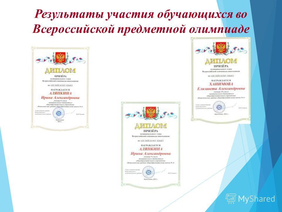 Результаты участия обучающихся во Всероссийской предметной олимпиаде