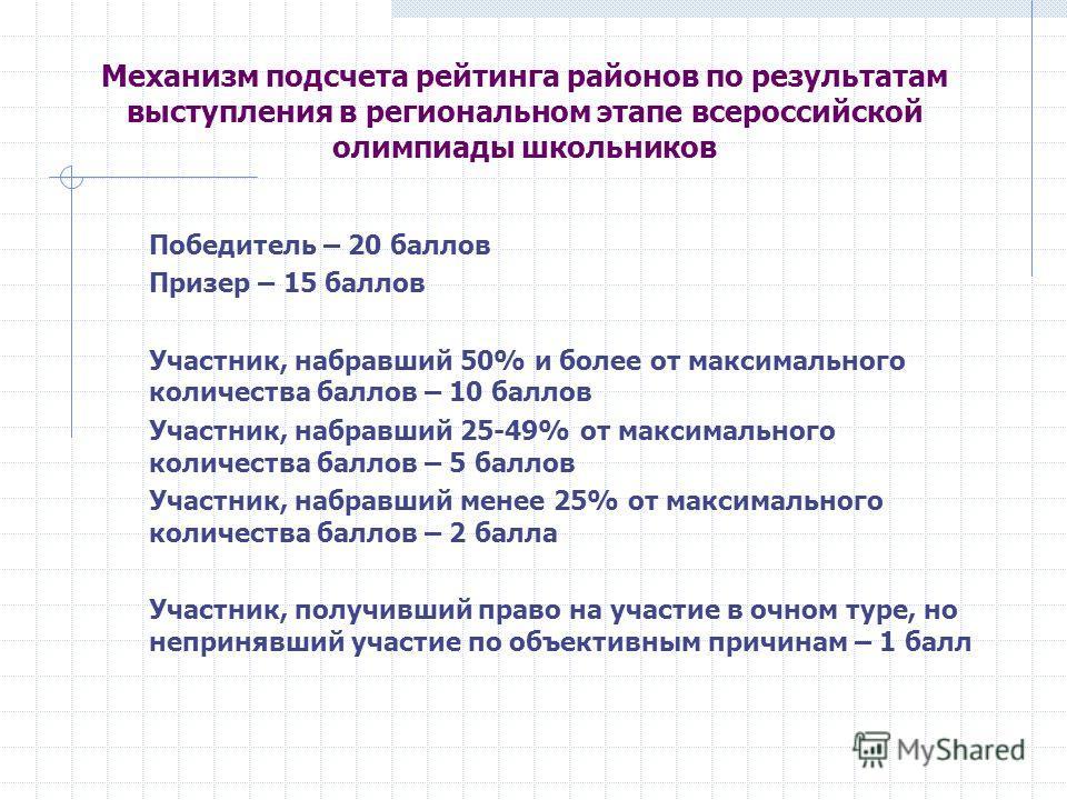 Механизм подсчета рейтинга районов по результатам выступления в региональном этапе всероссийской олимпиады школьников Победитель – 20 баллов Призер – 15 баллов Участник, набравший 50% и более от максимального количества баллов – 10 баллов Участник, н