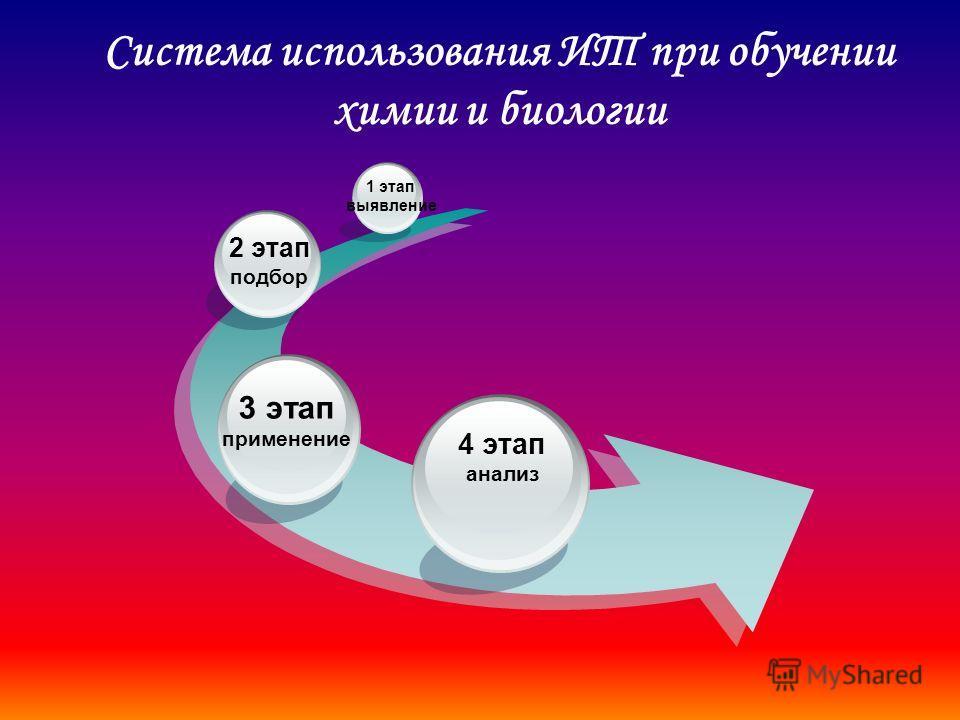 Система использования ИТ при обучении химии и биологии 4 этап анализ 3 этап применение 2 этап подбор 1 этап выявление