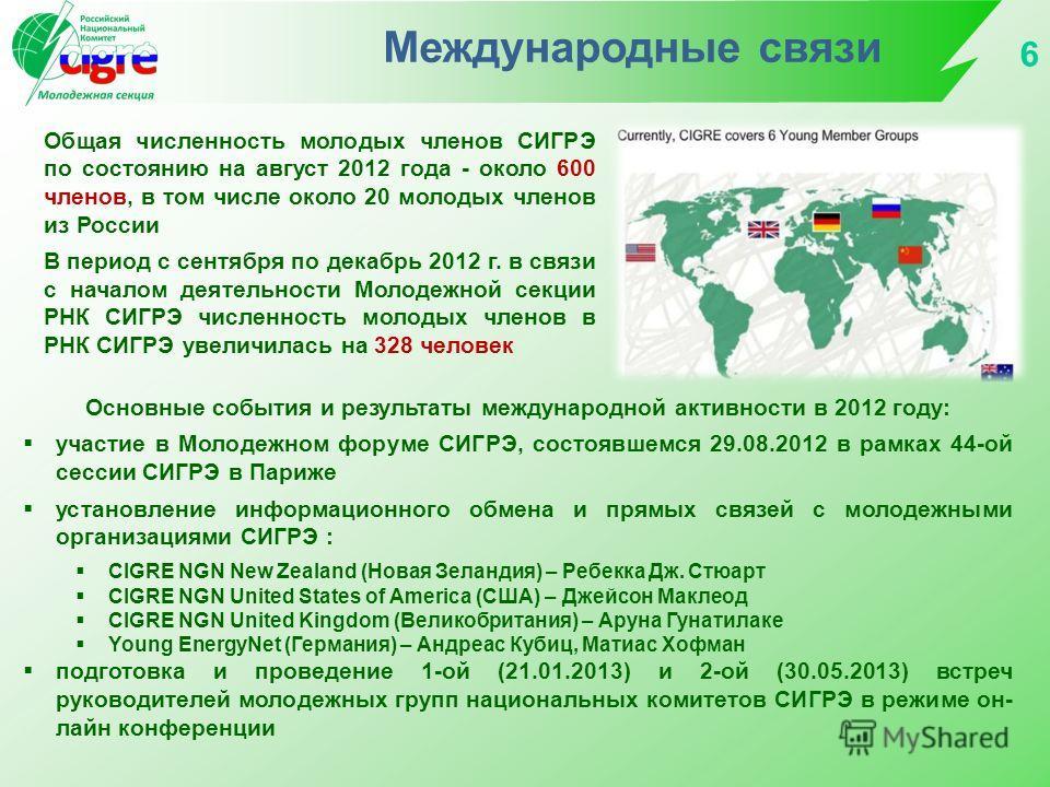6 Международные связи Общая численность молодых членов СИГРЭ по состоянию на август 2012 года - около 600 членов, в том числе около 20 молодых членов из России В период с сентября по декабрь 2012 г. в связи с началом деятельности Молодежной секции РН