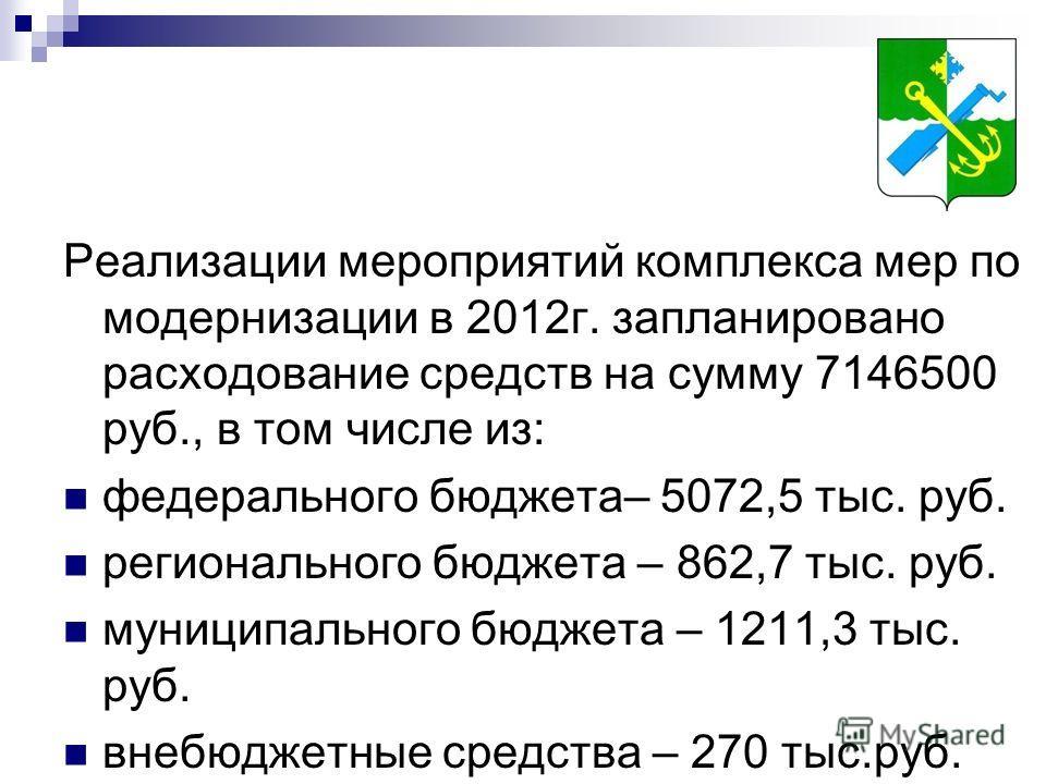 Реализации мероприятий комплекса мер по модернизации в 2012г. запланировано расходование средств на сумму 7146500 руб., в том числе из: федерального бюджета– 5072,5 тыс. руб. регионального бюджета – 862,7 тыс. руб. муниципального бюджета – 1211,3 тыс