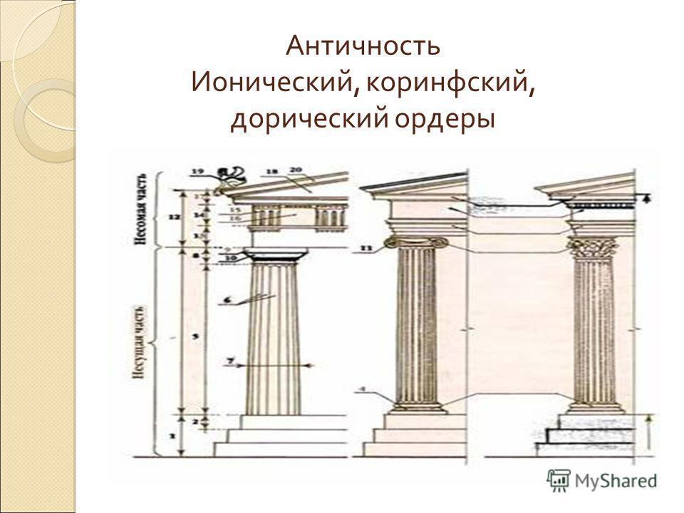 Античность Ионический, коринфский, дорический ордеры