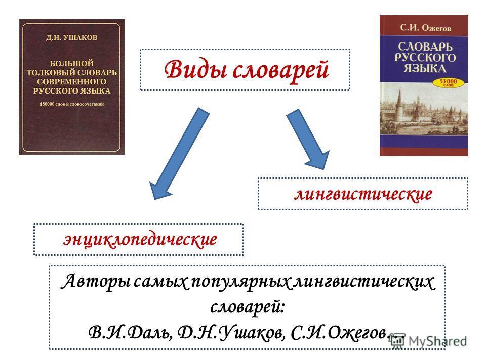 Виды словарей лингвистические энциклопедические Авторы самых популярных лингвистических словарей: В.И.Даль, Д.Н.Ушаков, С.И.Ожегов…