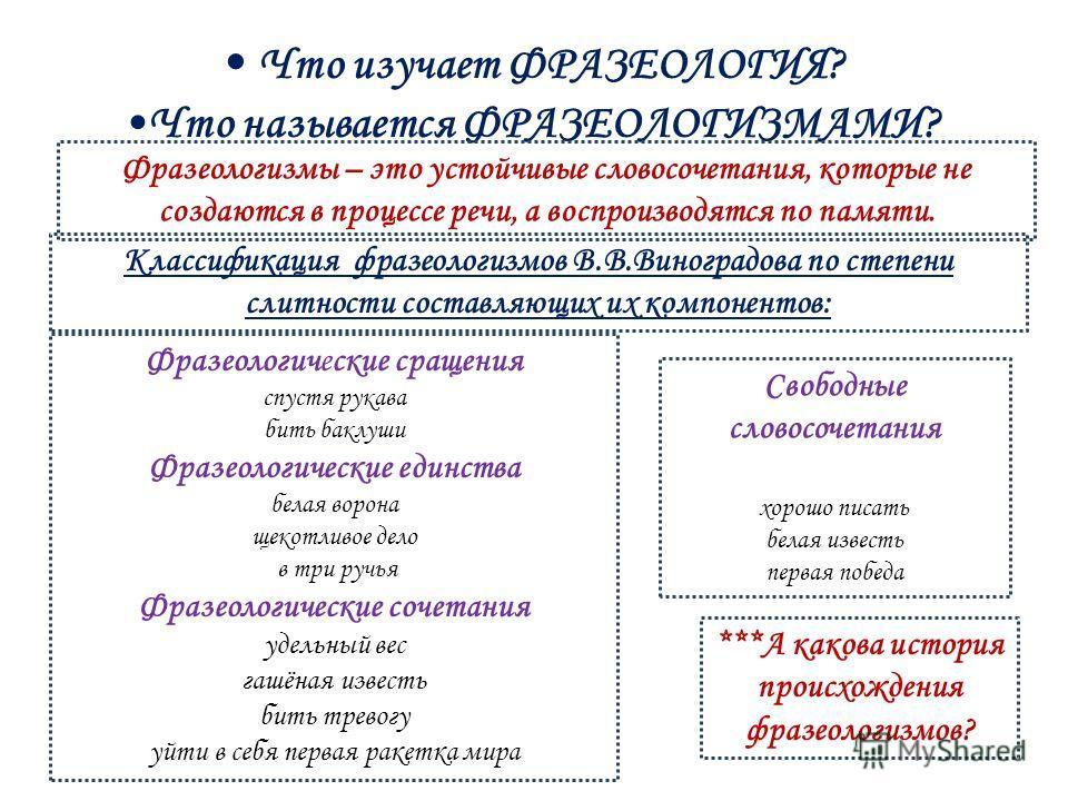 Что изучает ФРАЗЕОЛОГИЯ? Что называется ФРАЗЕОЛОГИЗМАМИ? Фразеологизмы – это устойчивые словосочетания, которые не создаются в процессе речи, а воспроизводятся по памяти. Свободные словосочетания хорошо писать белая известь первая победа Классификаци
