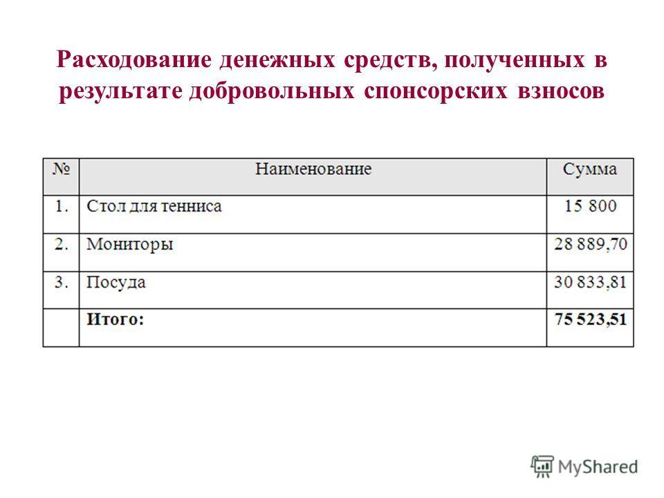 Расходование денежных средств, полученных в результате добровольных спонсорских взносов