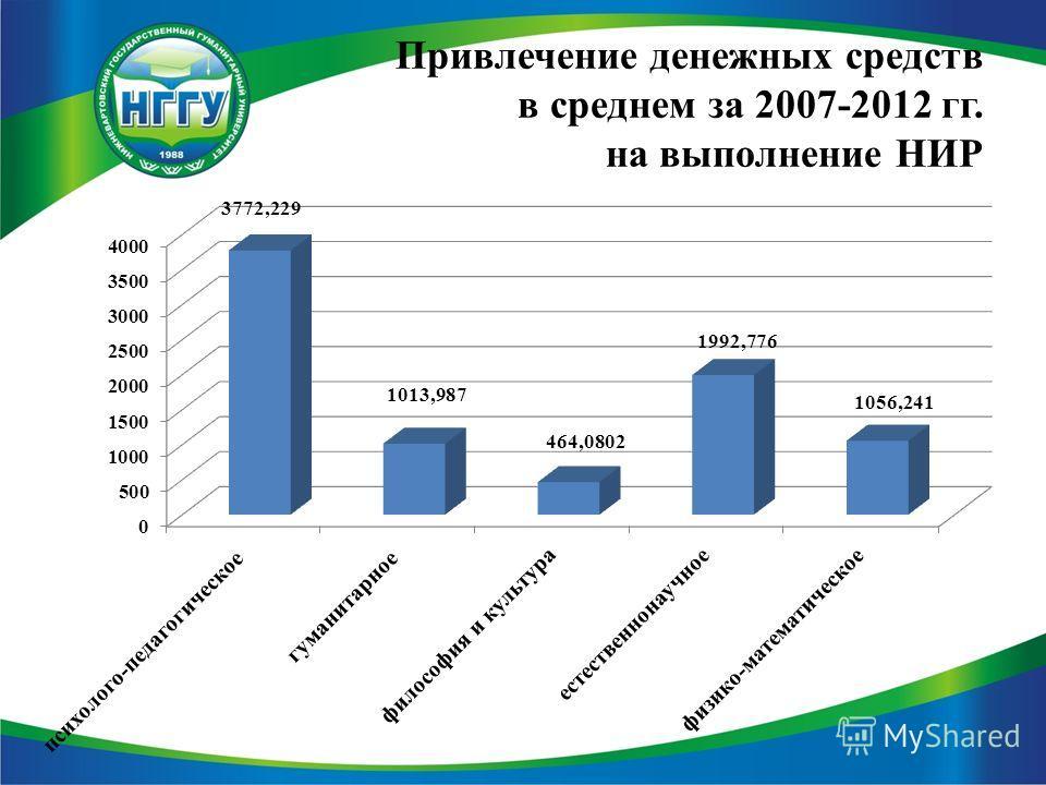 Привлечение денежных средств в среднем за 2007-2012 гг. на выполнение НИР