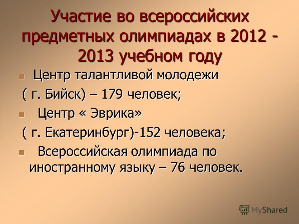 Участие во всероссийских предметных олимпиадах в 2012 - 2013 учебном году Центр талантливой молодежи Центр талантливой молодежи ( г. Бийск) – 179 человек; ( г. Бийск) – 179 человек; Центр « Эврика» Центр « Эврика» ( г. Екатеринбург)-152 человека; ( г