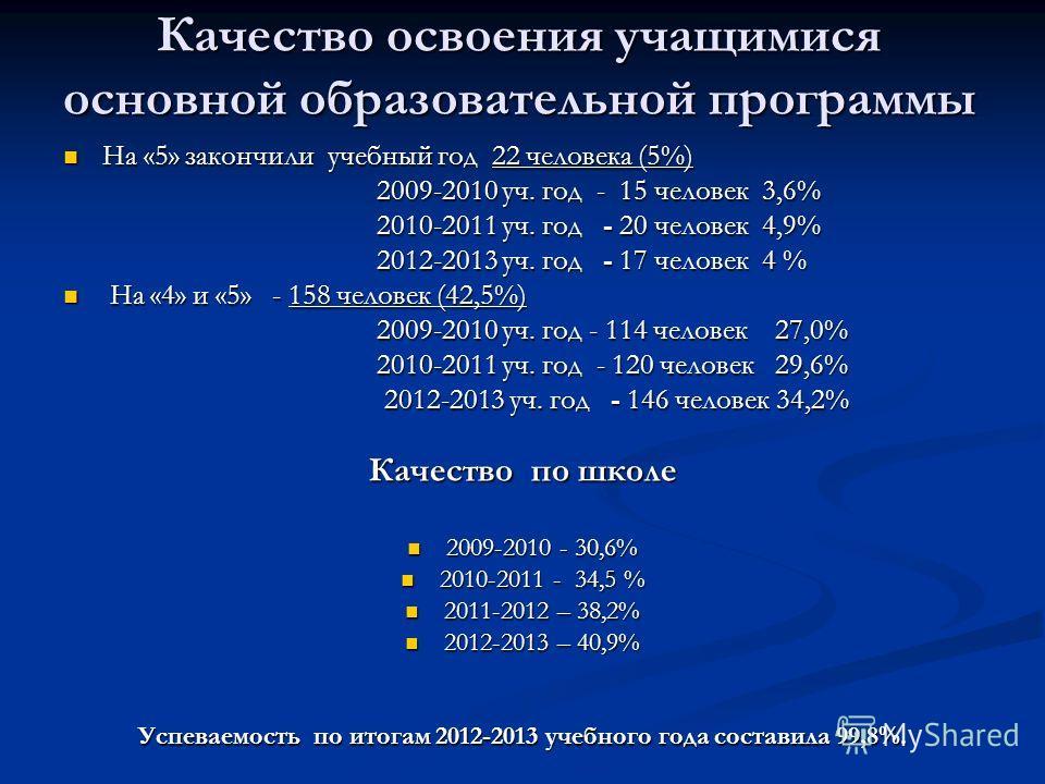 Качество освоения учащимися основной образовательной программы На «5» закончили учебный год 22 человека (5%) На «5» закончили учебный год 22 человека (5%) 2009-2010 уч. год - 15 человек 3,6% 2010-2011 уч. год - 20 человек 4,9% 2012-2013 уч. год - 17