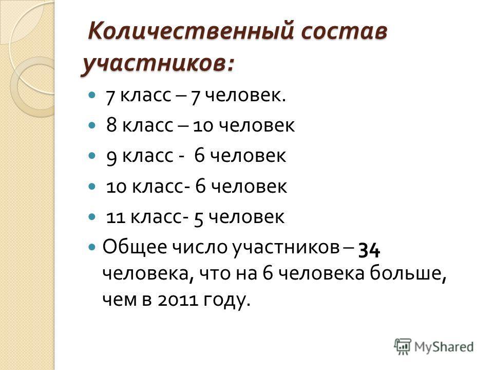 Количественный состав участников : Количественный состав участников : 7 класс – 7 человек. 8 класс – 10 человек 9 класс - 6 человек 10 класс - 6 человек 11 класс - 5 человек Общее число участников – 34 человека, что на 6 человека больше, чем в 2011 г