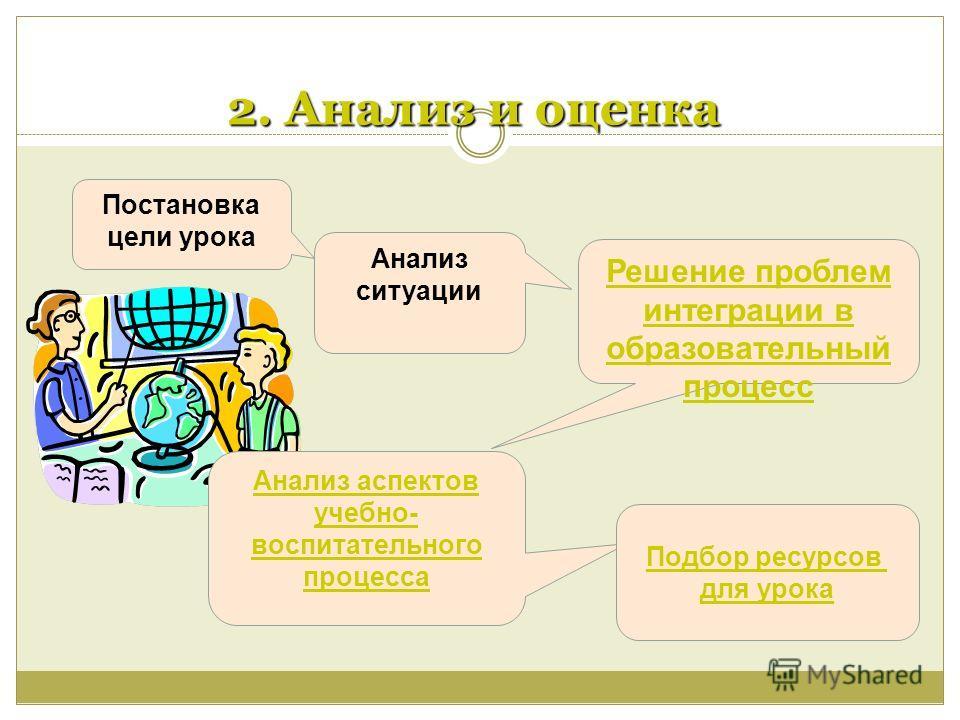 2. Анализ и оценка Постановка цели урока Анализ ситуации Решение проблем интеграции в образовательный процесс Анализ аспектов учебно- воспитательного процесса Подбор ресурсов для урока