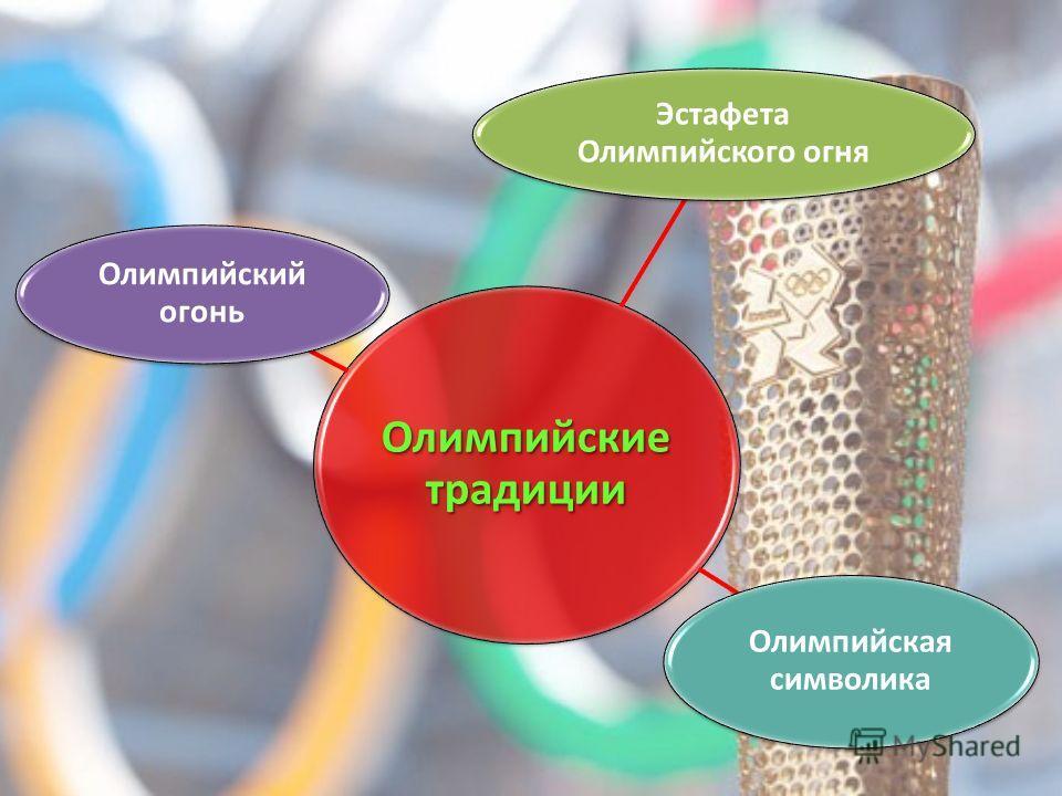 Олимпийские традиции Эстафета Олимпийского огня Олимпийская символика Олимпийский огонь
