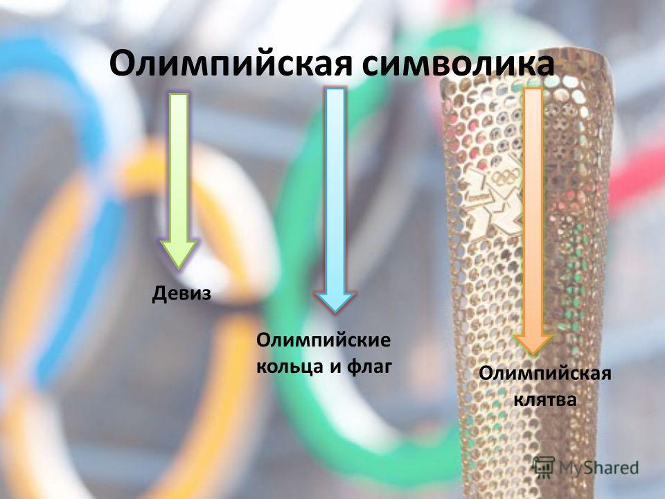 Олимпийская символика Девиз Олимпийские кольца и флаг Олимпийская клятва