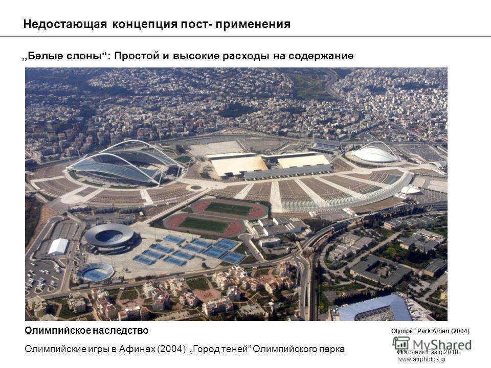 Olympic Park Athen (2004) Олимпийское наследство Олимпийские игры в Афинах (2004): Город теней Олимпийского парка Белые слоны: Простой и высокие расходы на содержание Недостающая концепция пост- применения Источник: Essig 2010, www.airphotos.gr