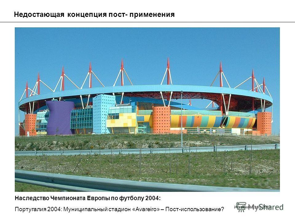 Abbruchreif? Наследство Чемпионата Европы по футболу 2004: Португалия 2004: Муниципальный стадион «Avareiro» – Пост-использование? Недостающая концепция пост- применения Источник: Essig 2010