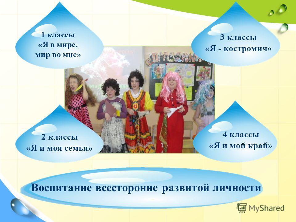 Воспитание всесторонне развитой личности 1 классы «Я в мире, мир во мне» 2 классы «Я и моя семья» 3 классы «Я - костромич» 4 классы «Я и мой край»