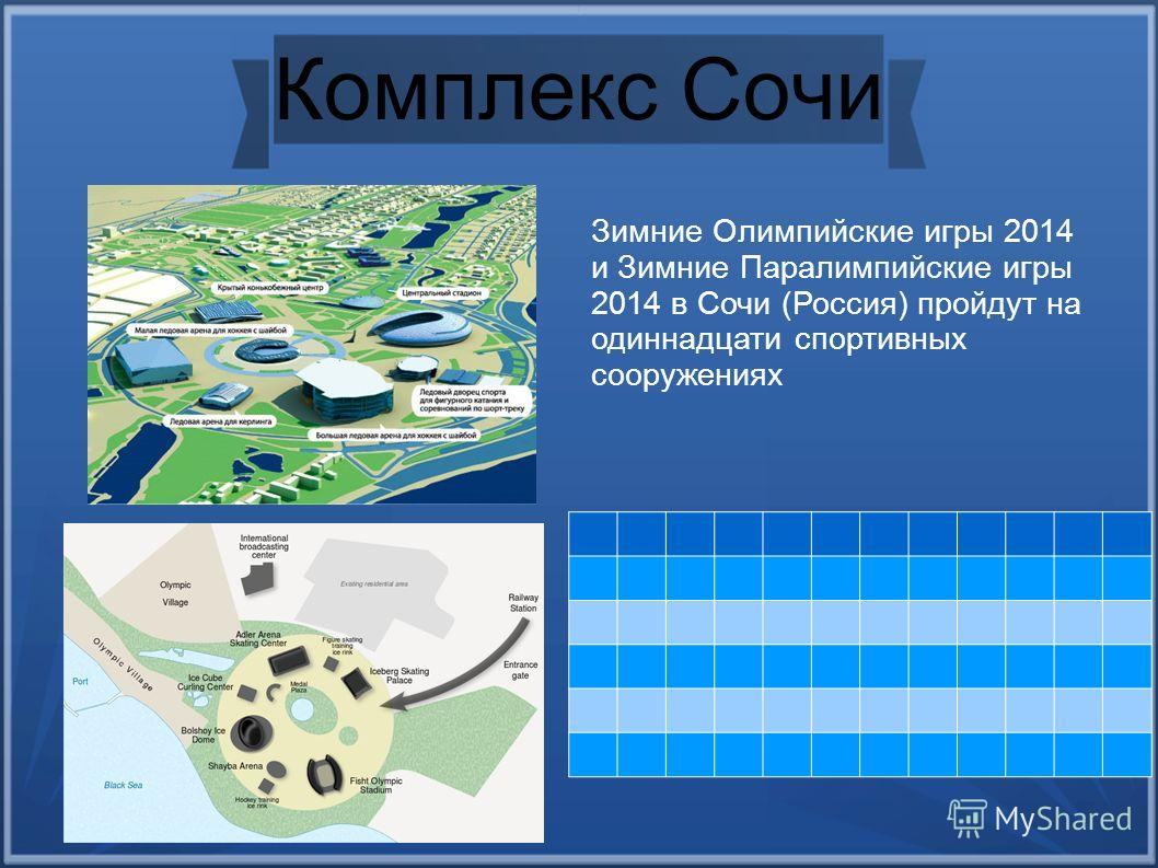 Комплекс Сочи Зимние Олимпийские игры 2014 и Зимние Паралимпийские игры 2014 в Сочи (Россия) пройдут на одиннадцати спортивных сооружениях