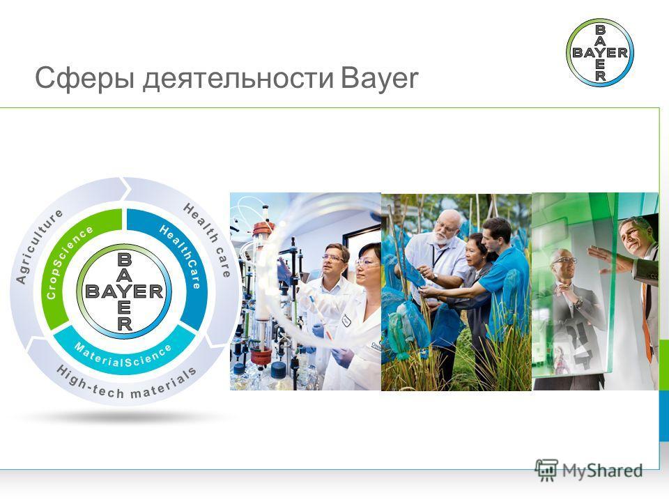 Сферы деятельности Bayer