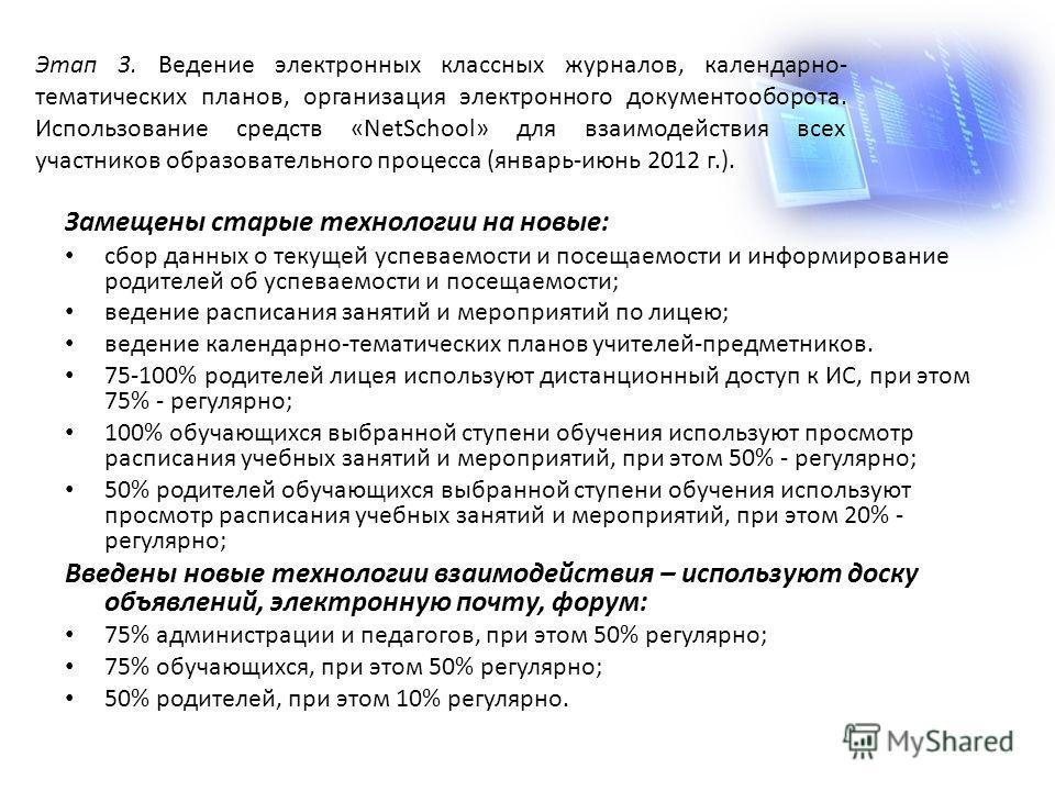 Этап 3. Ведение электронных классных журналов, календарно- тематических планов, организация электронного документооборота. Использование средств «NetSchool» для взаимодействия всех участников образовательного процесса (январь-июнь 2012 г.). Замещены