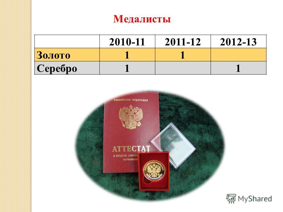 Медалисты 2010-112011-122012-13 Золото11 Серебро1 1