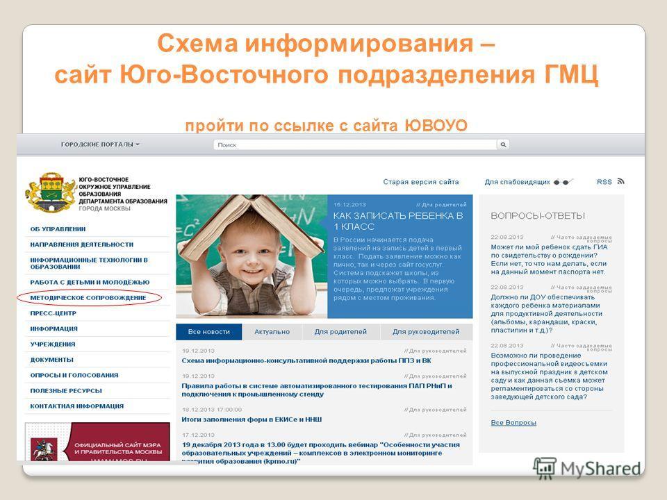 Схема информирования – сайт Юго-Восточного подразделения ГМЦ пройти по ссылке с сайта ЮВОУО