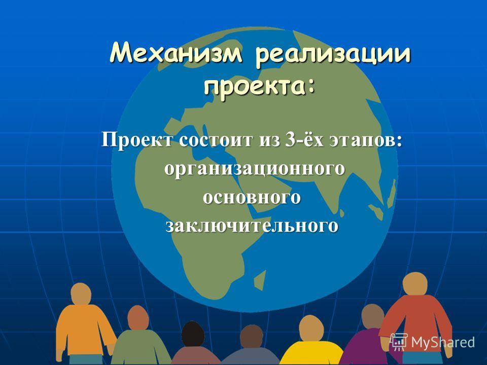 Механизм реализации проекта: Проект состоит из 3-ёх этапов: организационного организационногоосновногозаключительного