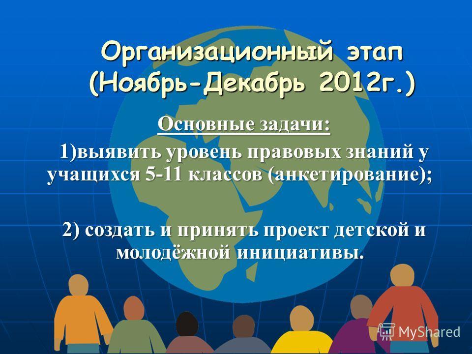 Организационный этап (Ноябрь-Декабрь 2012г.) Основные задачи: 1)выявить уровень правовых знаний у учащихся 5-11 классов (анкетирование); 2) создать и принять проект детской и молодёжной инициативы.
