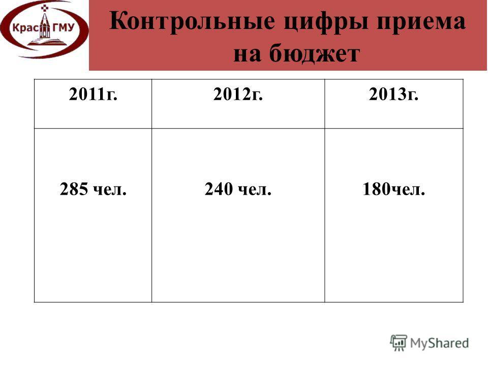 Контрольные цифры приема на бюджет 2011г.2012г.2013г. 285 чел.240 чел.180чел.