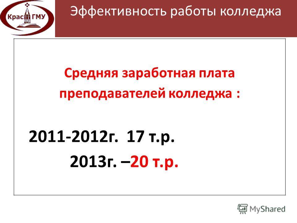 Средняя заработная плата преподавателей колледжа : 2011-2012г. 17 т.р. 2013г. –20 т.р. Эффективность работы колледжа