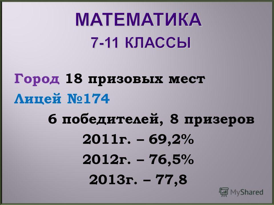 Город 18 призовых мест Лицей 174 6 победителей, 8 призеров 2011г. – 69,2% 2012г. – 76,5% 2013г. – 77,8