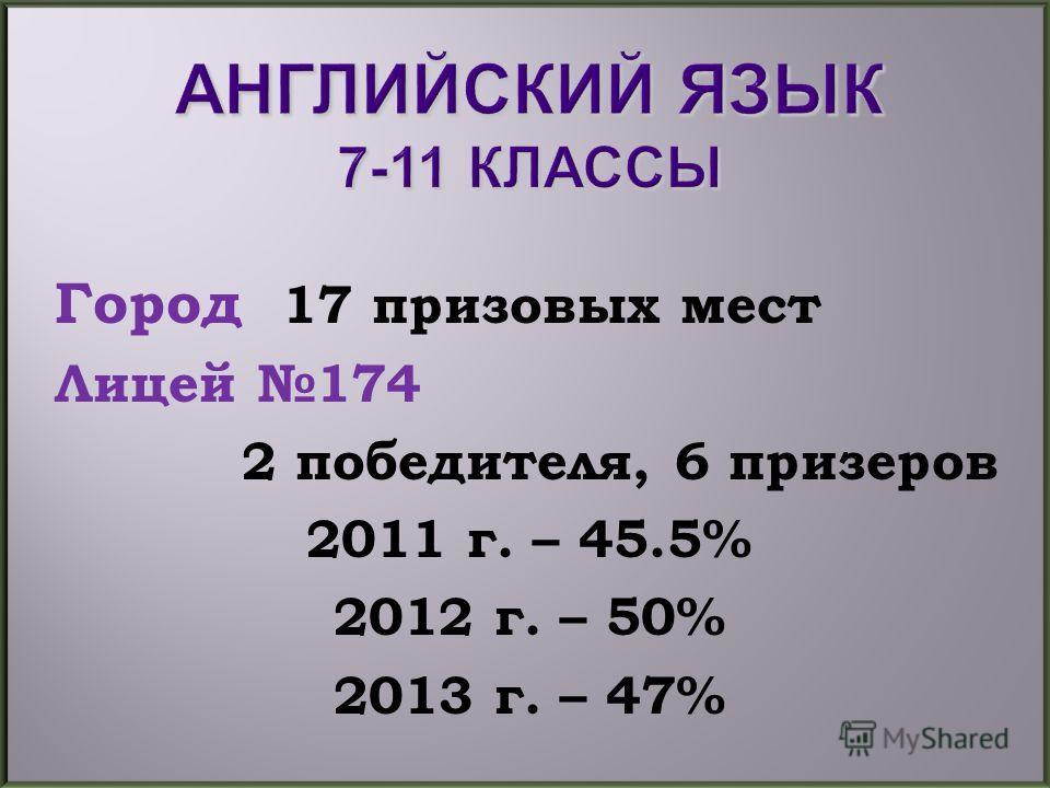 Город 17 призовых мест Лицей 174 2 победителя, 6 призеров 2011 г. – 45.5% 2012 г. – 50% 2013 г. – 47%