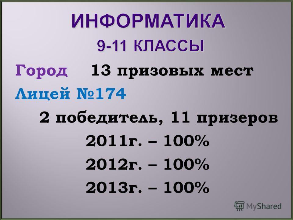Город 13 призовых мест Лицей 174 2 победитель, 11 призеров 2011г. – 100% 2012г. – 100% 2013г. – 100%