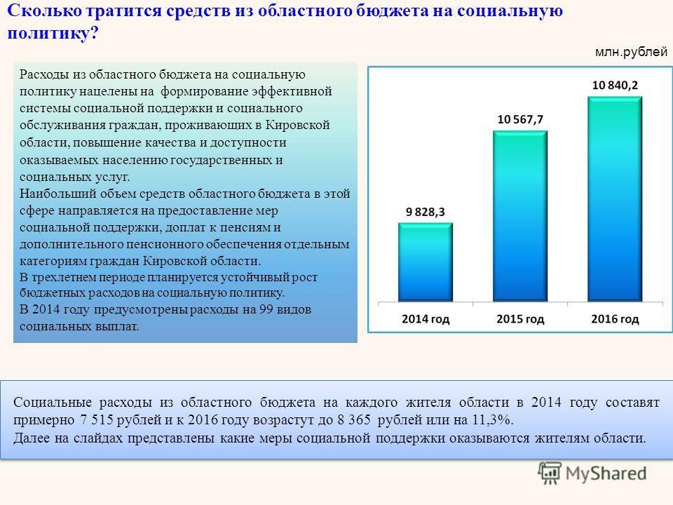 Расходы из областного бюджета на социальную политику нацелены на формирование эффективной системы социальной поддержки и социального обслуживания граждан, проживающих в Кировской области, повышение качества и доступности оказываемых населению государ