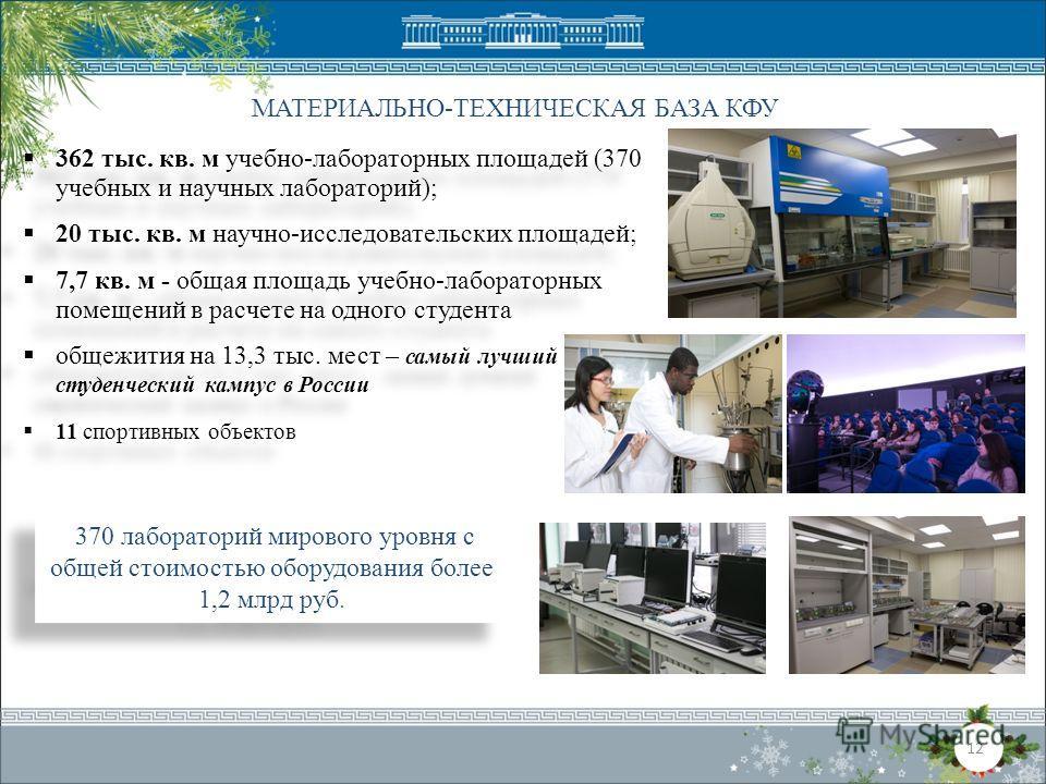 МАТЕРИАЛЬНО-ТЕХНИЧЕСКАЯ БАЗА КФУ 362 тыс. кв. м учебно-лабораторных площадей (370 учебных и научных лабораторий); 20 тыс. кв. м научно-исследовательских площадей; 7,7 кв. м - общая площадь учебно-лабораторных помещений в расчете на одного студента об