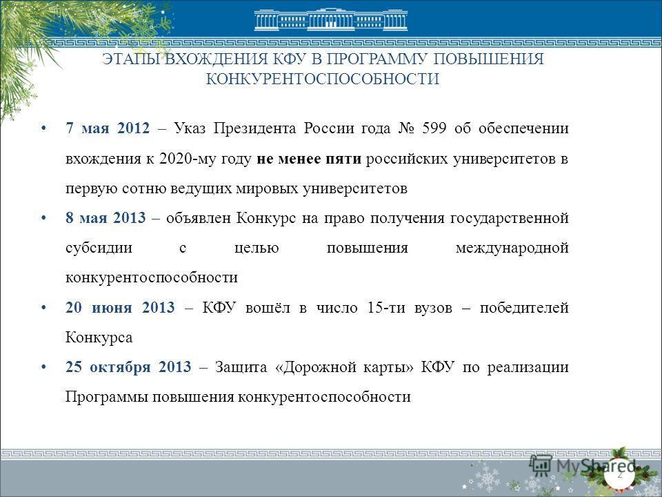 ЭТАПЫ ВХОЖДЕНИЯ КФУ В ПРОГРАММУ ПОВЫШЕНИЯ КОНКУРЕНТОСПОСОБНОСТИ 7 мая 2012 – Указ Президента России года 599 об обеспечении вхождения к 2020-му году не менее пяти российских университетов в первую сотню ведущих мировых университетов 8 мая 2013 – объя