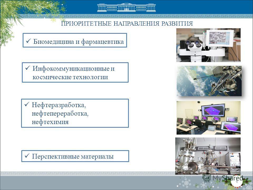 ПРИОРИТЕТНЫЕ НАПРАВЛЕНИЯ РАЗВИТИЯ Биомедицина и фармацевтика Инфокоммуникационные и космические технологии Нефтеразработка, нефтепереработка, нефтехимия Перспективные материалы 6