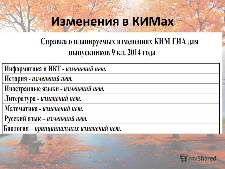 Изменения в КИМах Автор: Закалашвили З.З.5