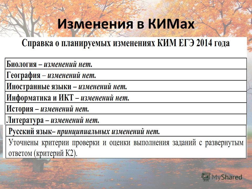 Изменения в КИМах Автор: Закалашвили З.З.6