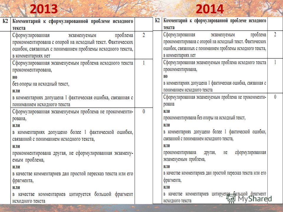 2013 2014 Автор: Закалашвили З.З.7