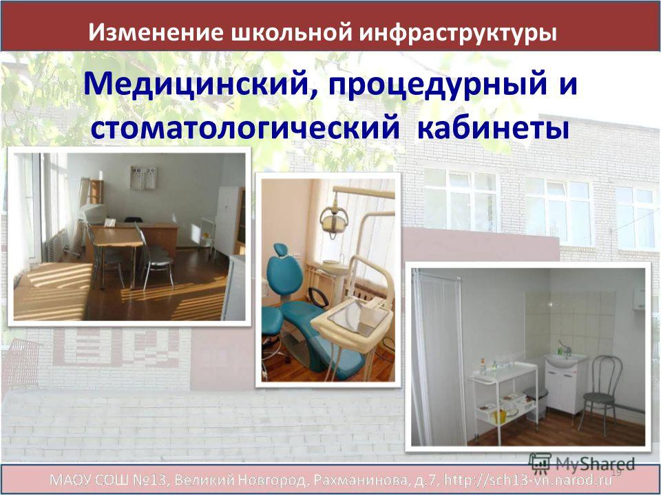Медицинский, процедурный и стоматологический кабинеты Изменение школьной инфраструктуры 19