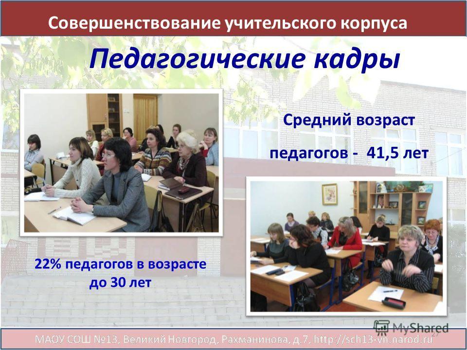 Совершенствование учительского корпуса Педагогические кадры Средний возраст педагогов - 41,5 лет 22% педагогов в возрасте до 30 лет 27
